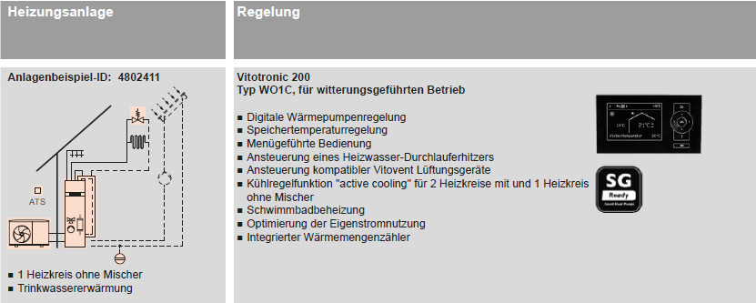 Hydraulikplan und Regelung Viessmann Vitocal 222-S, Luft-Wärmepumpe in Split-Ausführung, Vitocell 100-E