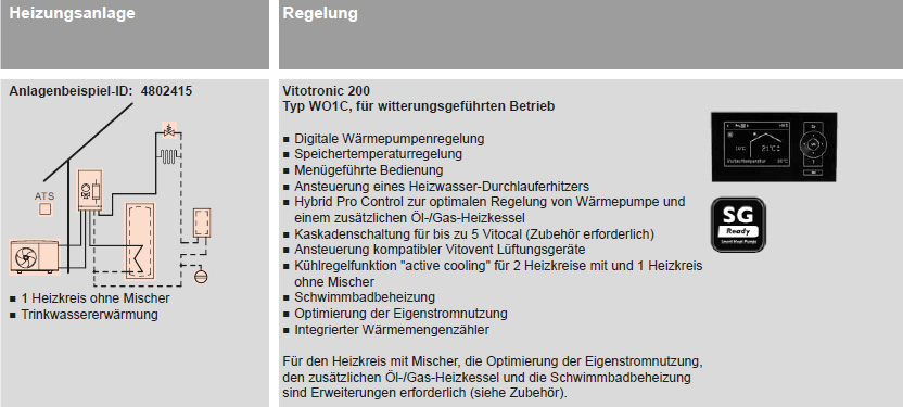 Viessmann Systemtechnik