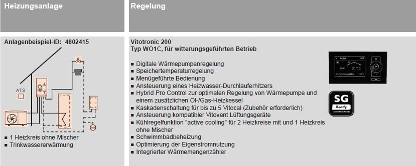 Hydraulikplan und Regelung Viessmann Vitocal 200-S, Luft-Wärmepumpe in Split-Ausführung, Vitocell 100-W